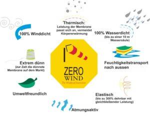 ZeroWind2